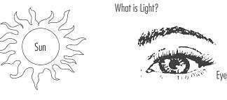 Graphic-Section%205a-What%20Is%20Light.bmp