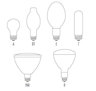Graphic-Section%2011.2-Typical%20Shapes%20MH%20Lamp.bmp